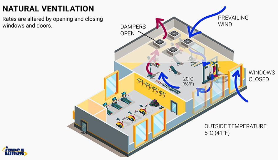 HVAC-Natural-Ventilation-column-width_Column-Width