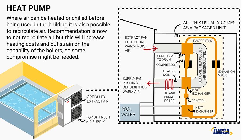 HVAC-heat-pump_Column-Width