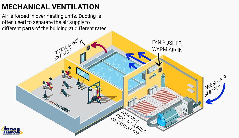HVAC-mechanical-Ventilation-column-width_Column-Width