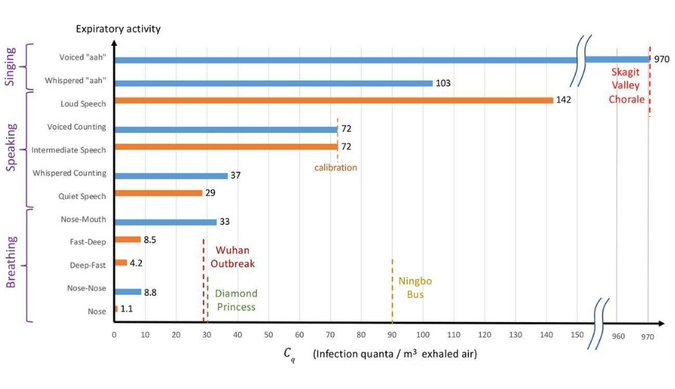 MIT-App-Chart_Column-Width