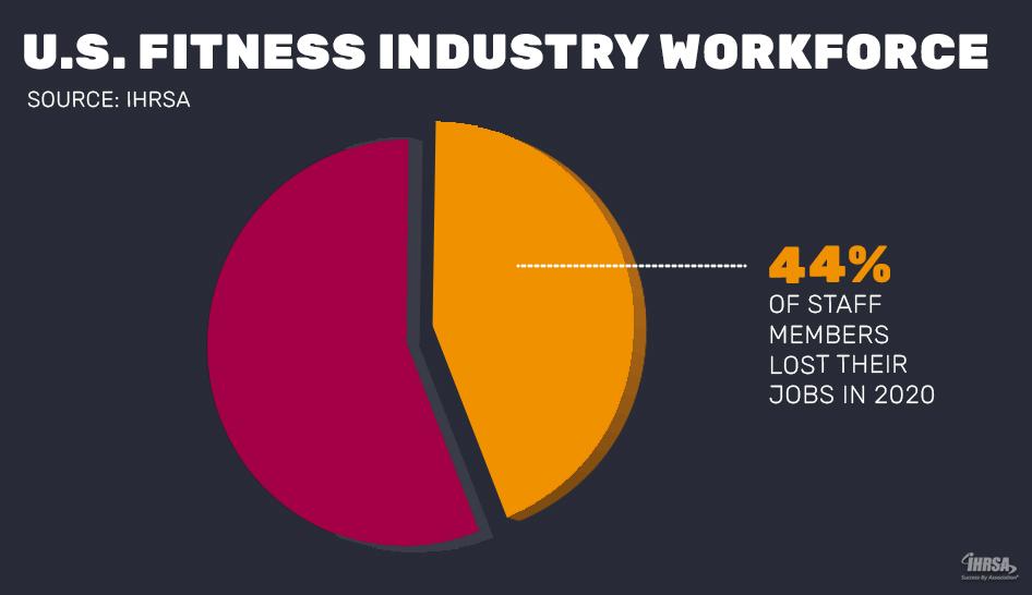 2020-US-industry-workforce_column