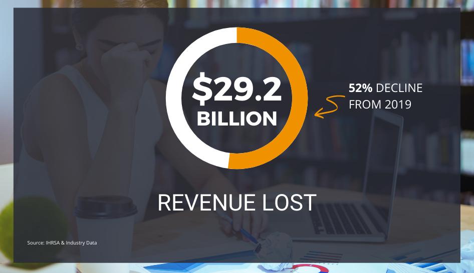 gym-devastation-revenue-lost-2021-column-width