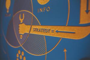 The A B Cs of Digital Marketing:
